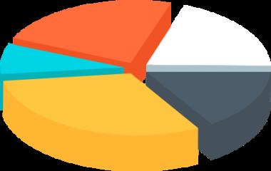 Onlinemarketing Analyse - cobizz GmbH